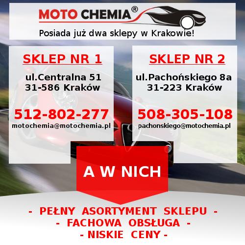 Sklepy Motochemia w Krakowie