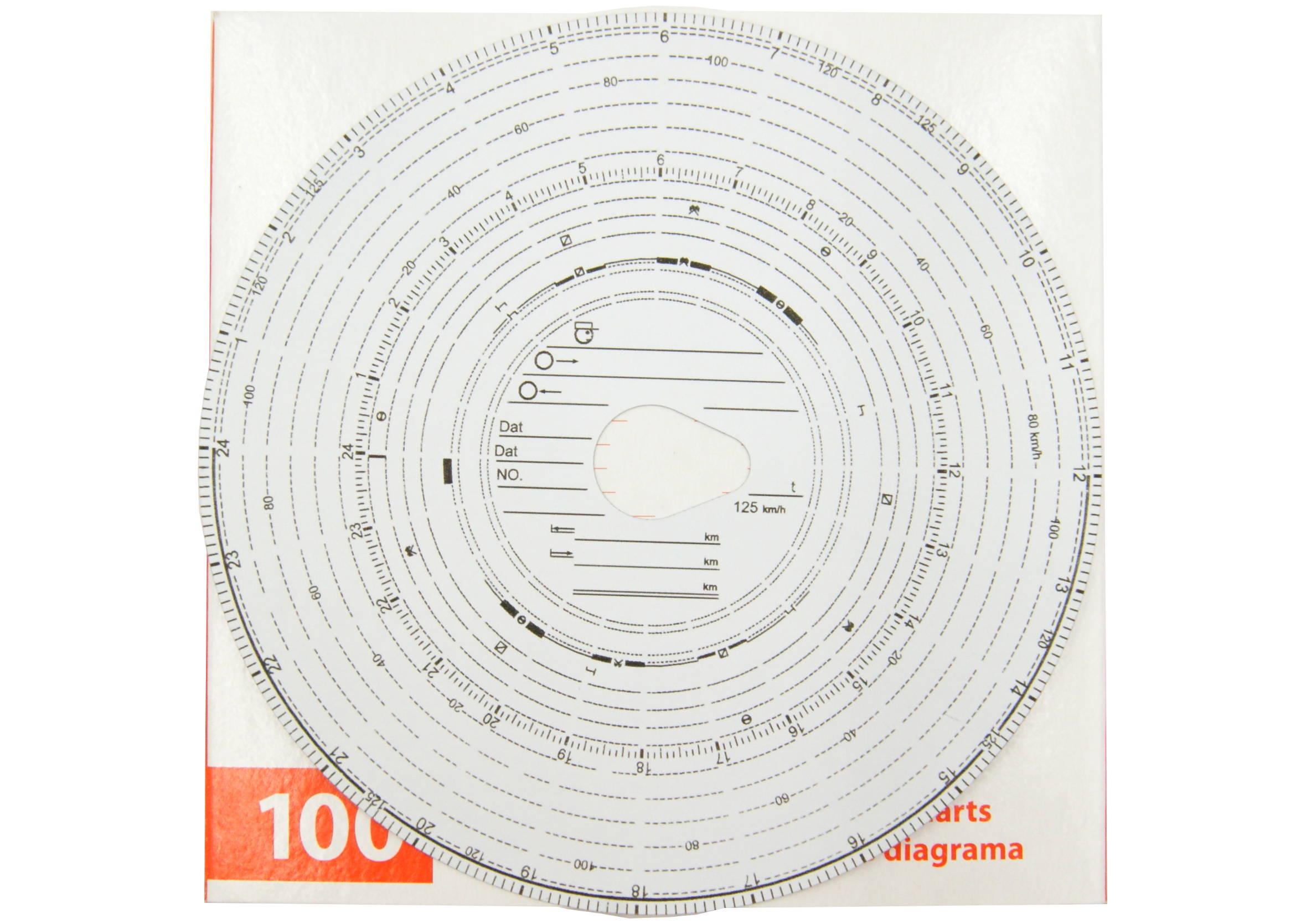 Tarczki do tachografu 125 km/h 100szt wykresówki
